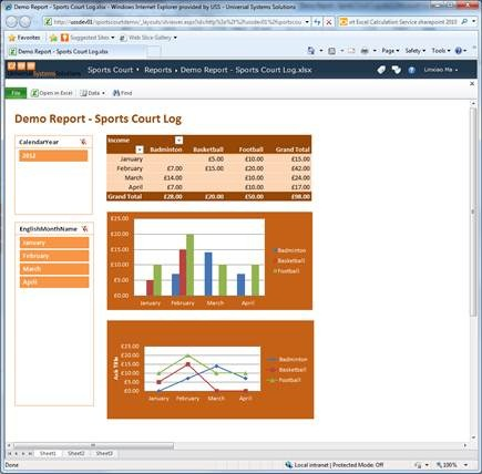 Using SSIS and Excel Services to Build a Lightweight Reporting Solution for SharePoint-Based Applications (Part 4)