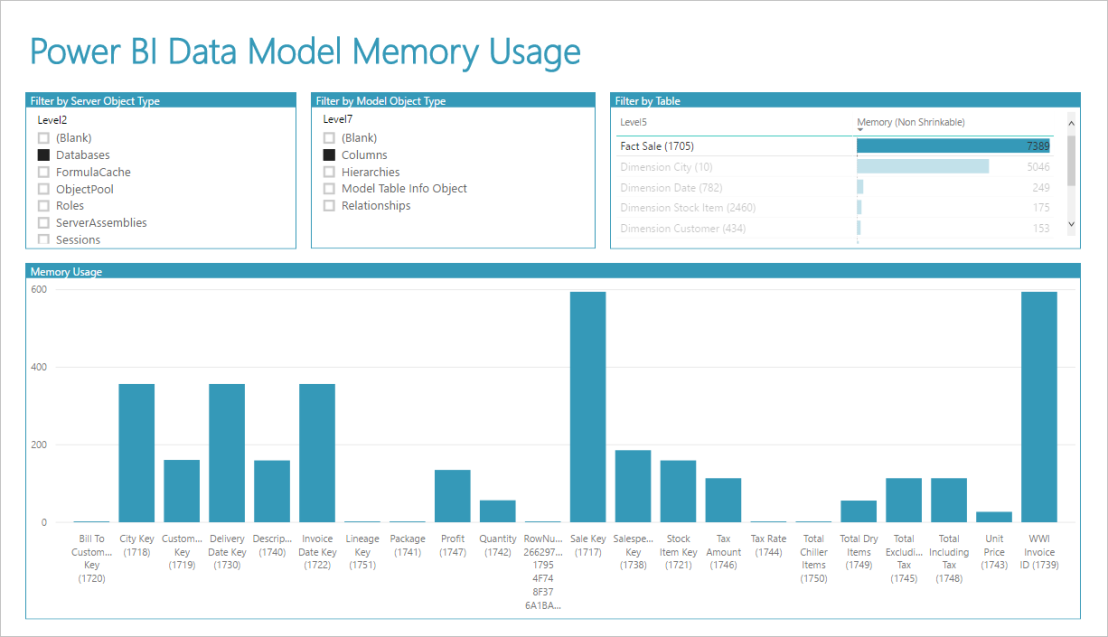 Building Power BI Memory Usage Dashboard using DMV – Azure